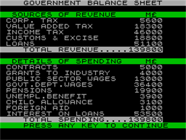 1984 - Screenshot - Gameplay