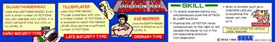 Golden Axe - Arcade - Controls Information