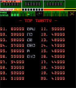 A.D. 2083 - Screenshot - High Scores