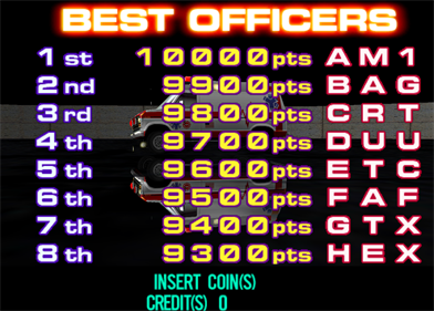 Emergency Call Ambulance - Screenshot - High Scores