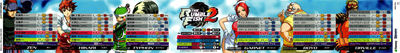 The Rumble Fish 2 - Arcade - Controls Information