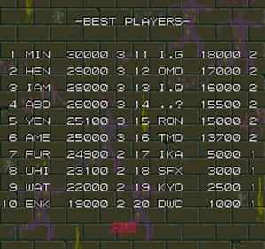 Bad Dudes Vs. DragonNinja - Screenshot - High Scores