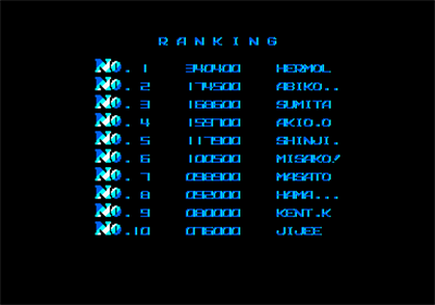 R-Type Reloaded - Screenshot - High Scores