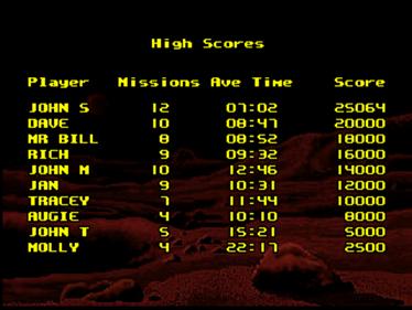 AirCars - Screenshot - High Scores
