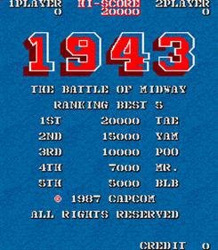 1943: The Battle of Midway - Screenshot - High Scores