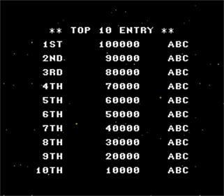 Acrobat Mission - Screenshot - High Scores