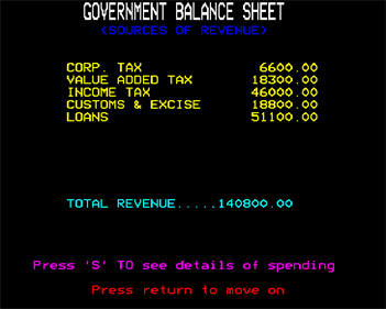 1984: A Game of Government Management - Screenshot - Gameplay