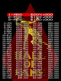 All American Football - Screenshot - High Scores