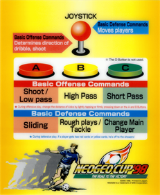 Neo Geo Cup '98: The Road to the Victory - Arcade - Controls Information