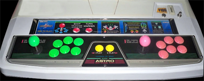 Zero Gunner 2 - Arcade - Control Panel