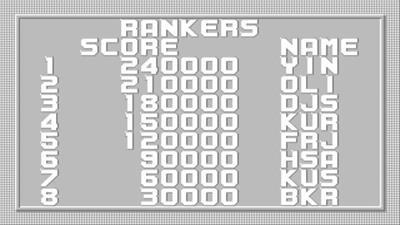 Hot Rod - Screenshot - High Scores