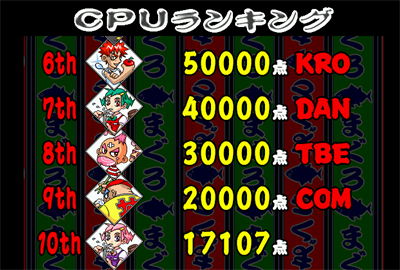Sushi Bar - Screenshot - High Scores