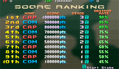 1944: The Loop Master - Screenshot - High Scores