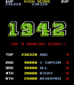 1942 - Screenshot - High Scores