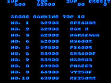 Momoko 120% - Screenshot - High Scores