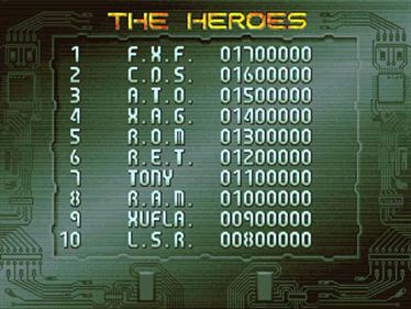 Alligator Hunt - Screenshot - High Scores